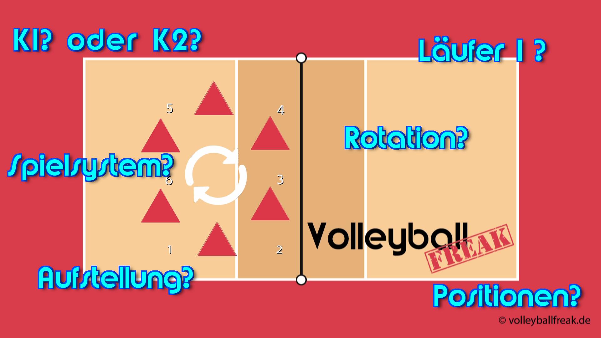 Läufer I und vorgezogene Position VI sind für Dich nur Böhmische Dörfer? Hier Tipps und alles weitere vom VolleyballFREAK zu Aufstellungen im Volleyball