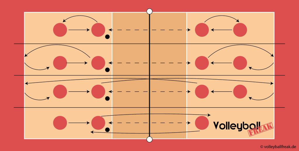 Pritschen - Methodische Reihe für 1 gegen 1