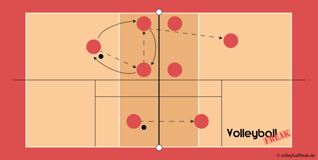 Das Bild zeigt 2 Kleinfeldspiele die für das Training im Pritschen eingesetzt werden.
