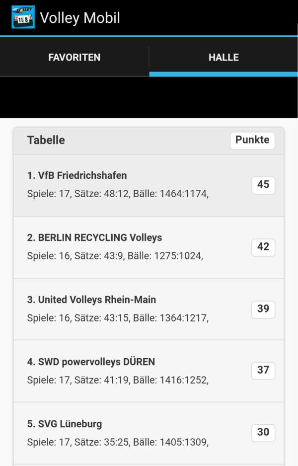 Das Bild zeigt den Screenshot der Volley Mobil App.