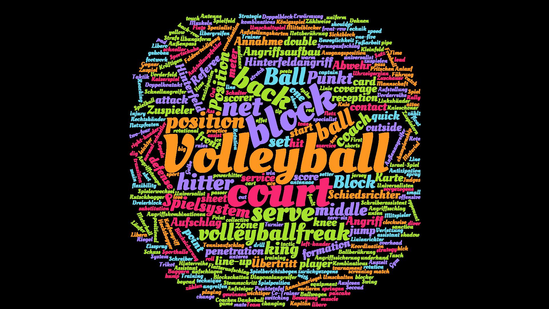 VolleyballFREAK ABC: Volleyball und Beachvolleyball Begriffe Deutsch – Englisch