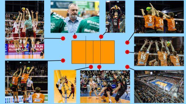 Die Abbildung zeigt ein Volleyballfeld mit Punkten für Fotografen um das Feld, welche zeigen welche Motive beim Volleyball man von dort aus fotografieren kann.