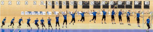 """Das Foto zeigt eine Bildreihe zur Volleyballtechnik """"Harter Angriffschlag"""""""